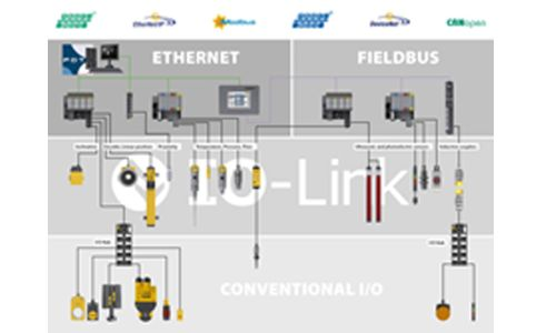 IO Link åpner døren for Industrial Internet of Things (IIoT) og Industri 4.0